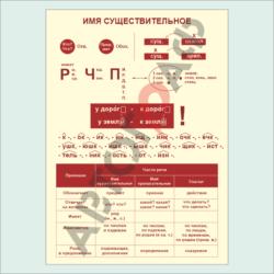 Русский язык № 11 размер 1000х1400мм