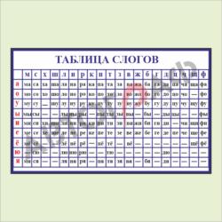 № 28 Таблица слогов размер 800х500мм