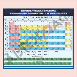 Химия № 01 размер 1400х1200мм