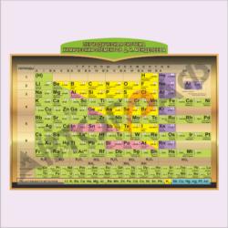 Химия № 11 размер 1370х1000мм