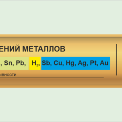 Химия № 16 размер 2700х300мм