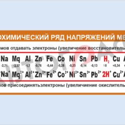 Химия № 19 размер 2200х650мм