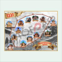 № 28 Нижегородский кремль_размер 2000х1500мм